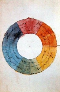 goethe color theory